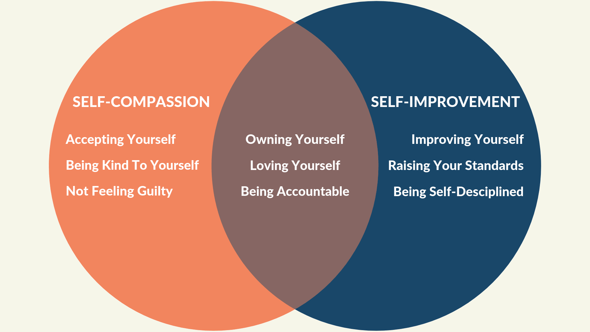 How To Love Yourself And Improve Yourself At The Same Time 1