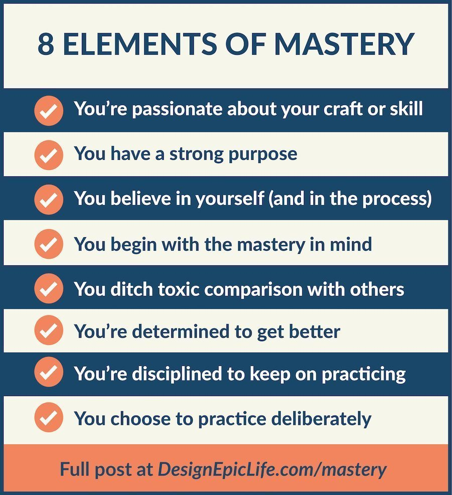 10 Stages Of Creating Masterpieces In Your Crowded Field 1