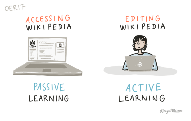 Passive Learning Vs. Active Learning